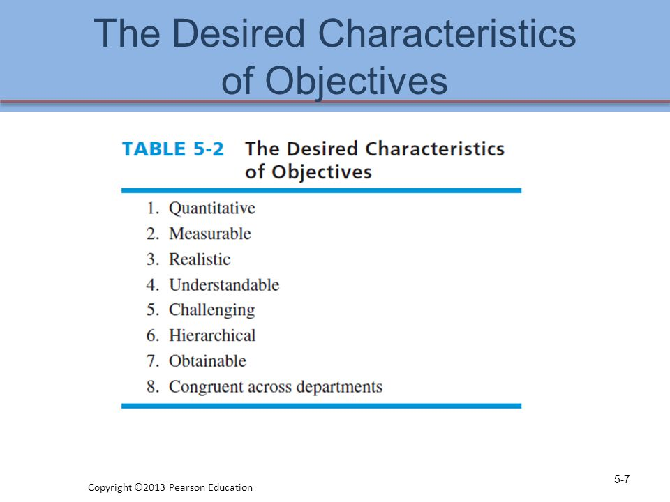 The Desired Characteristics of Objectives