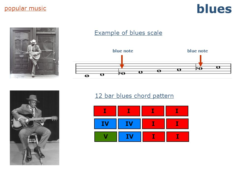 blues popular music Example of blues scale 12 bar blues chord pattern