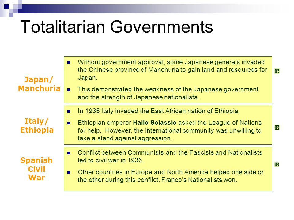 totalitarian governments Start studying totalitarian government learn vocabulary, terms, and more with flashcards, games, and other study tools.