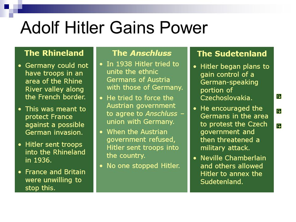 Adolf Hitler Gains Power