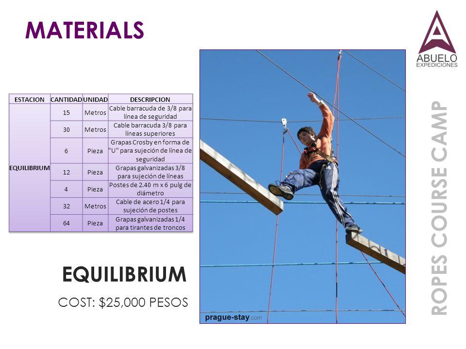MATERIALS ROPES COURSE CAMP EQUILIBRIUM COST: $25,000 PESOS ESTACION