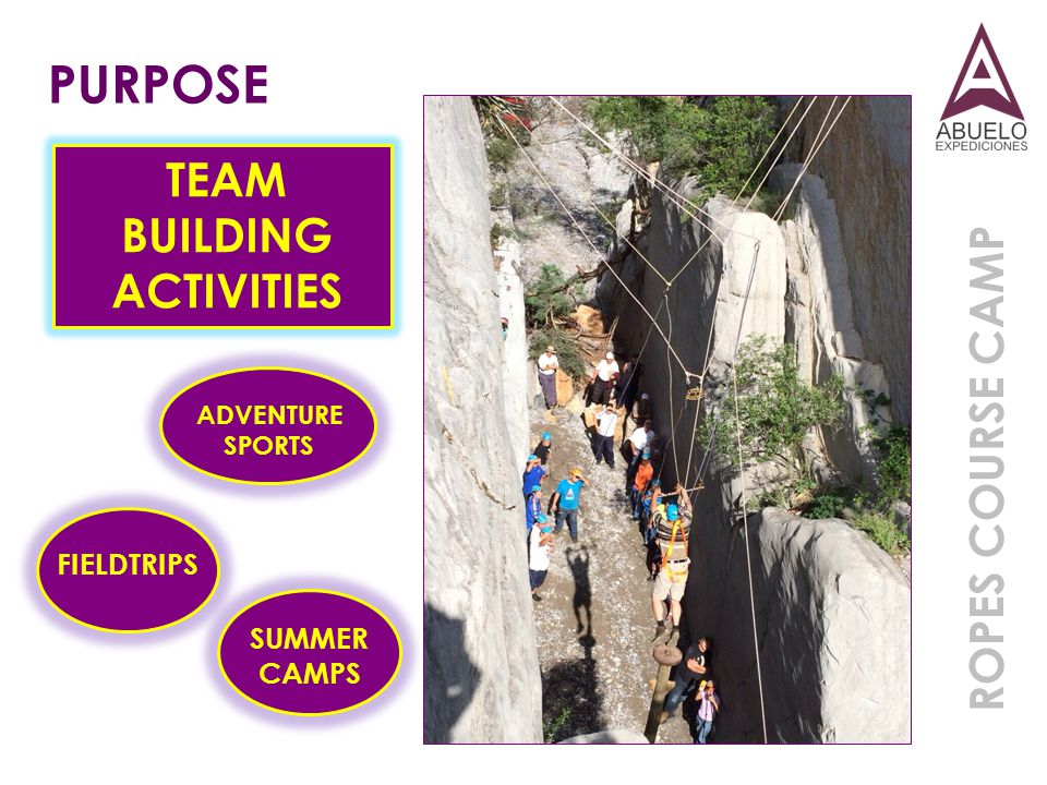 PURPOSE TEAM BUILDING ACTIVITIES ROPES COURSE CAMP FIELDTRIPS SUMMER