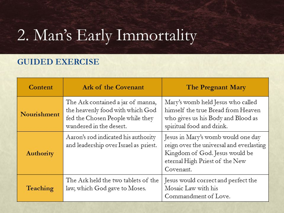 2. Man's Early Immortality