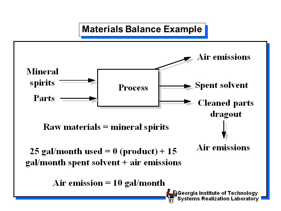 Materials Balance Example