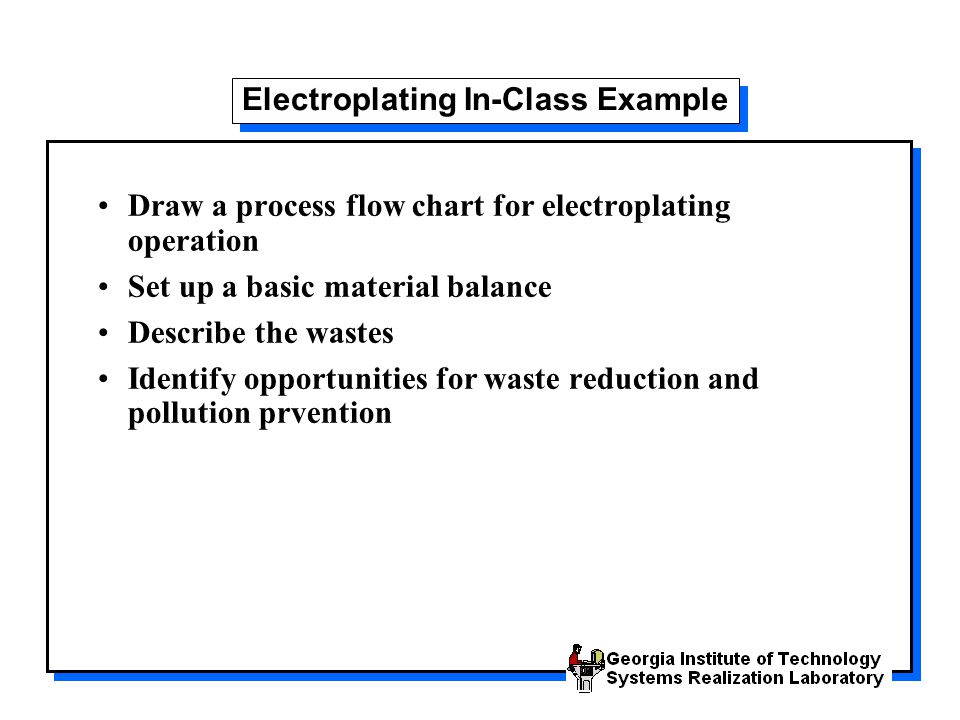 Electroplating In-Class Example