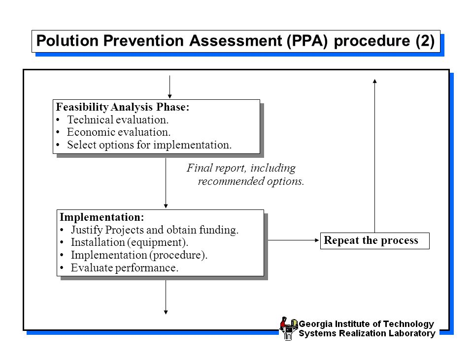 Polution Prevention Assessment (PPA) procedure (2)