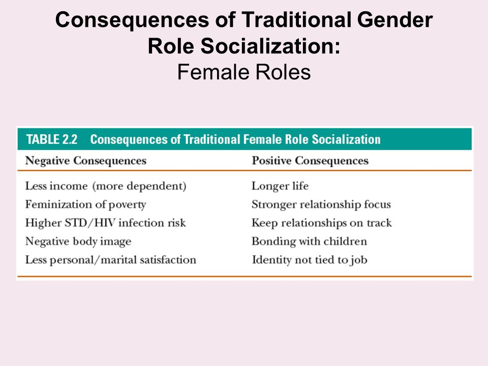 Consequences of Traditional Gender Role Socialization: Female Roles