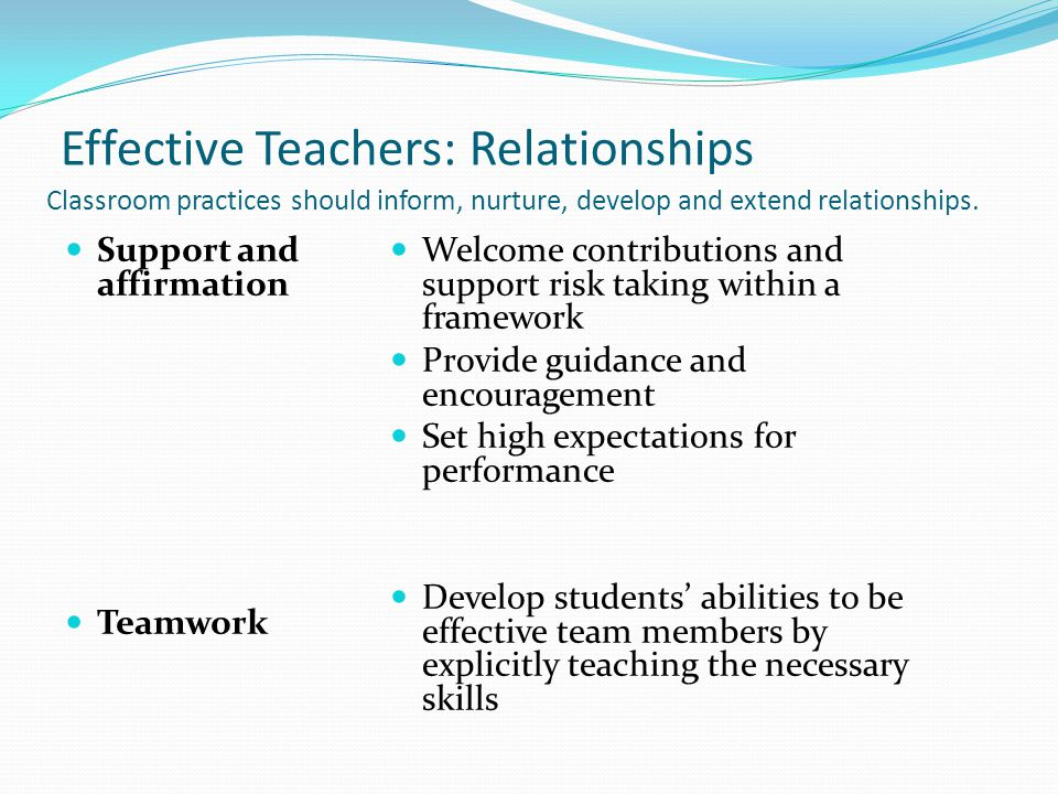 Effective Teachers: Relationships Classroom practices should inform, nurture, develop and extend relationships.