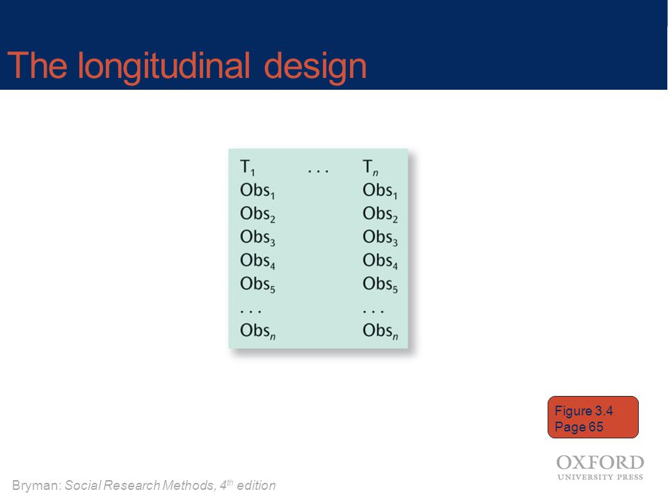 The longitudinal design