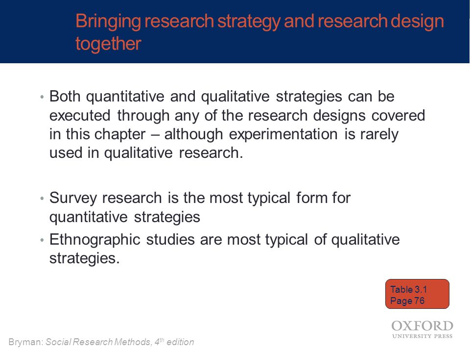 Bringing research strategy and research design together