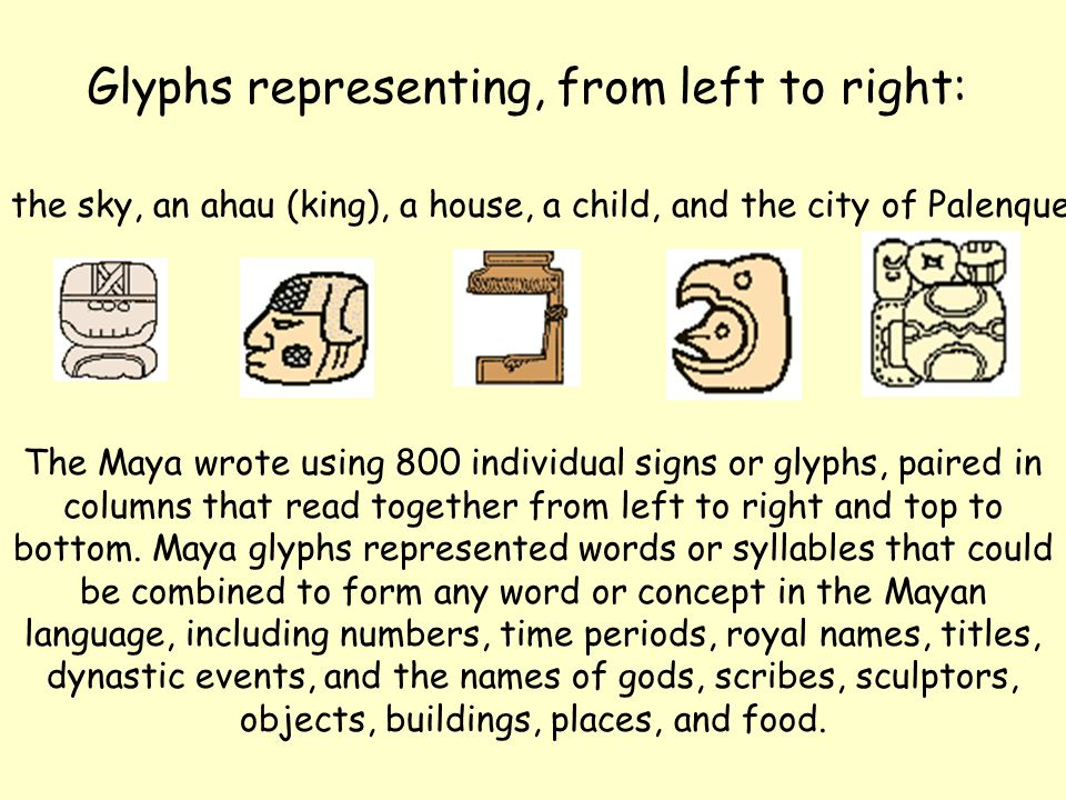 Glyphs representing, from left to right: