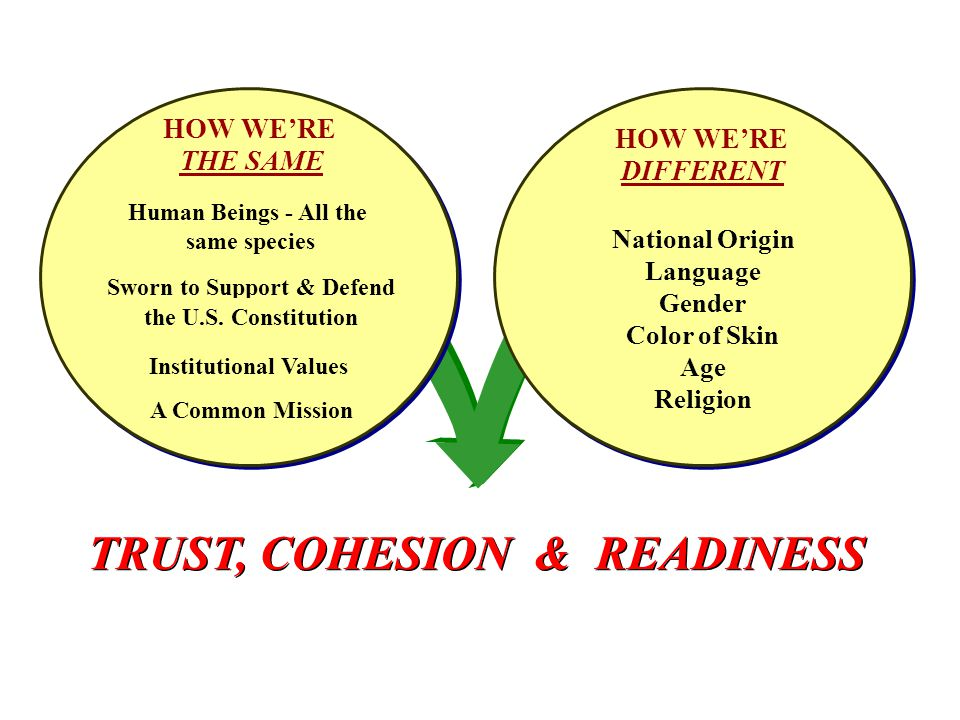 TRUST, COHESION & READINESS