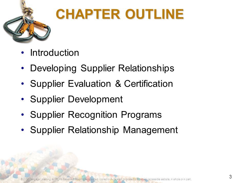 Chapter Outline Introduction Developing Supplier Relationships