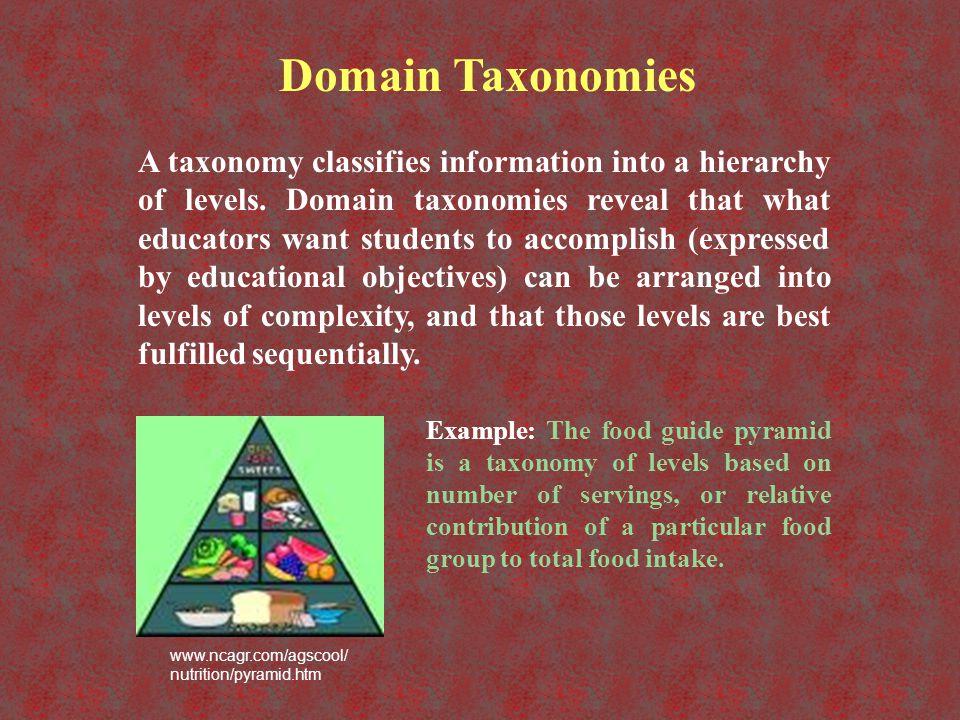 Domain Taxonomies