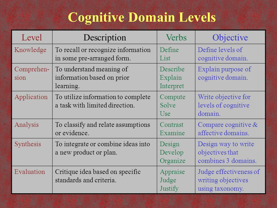 Cognitive Domain Levels