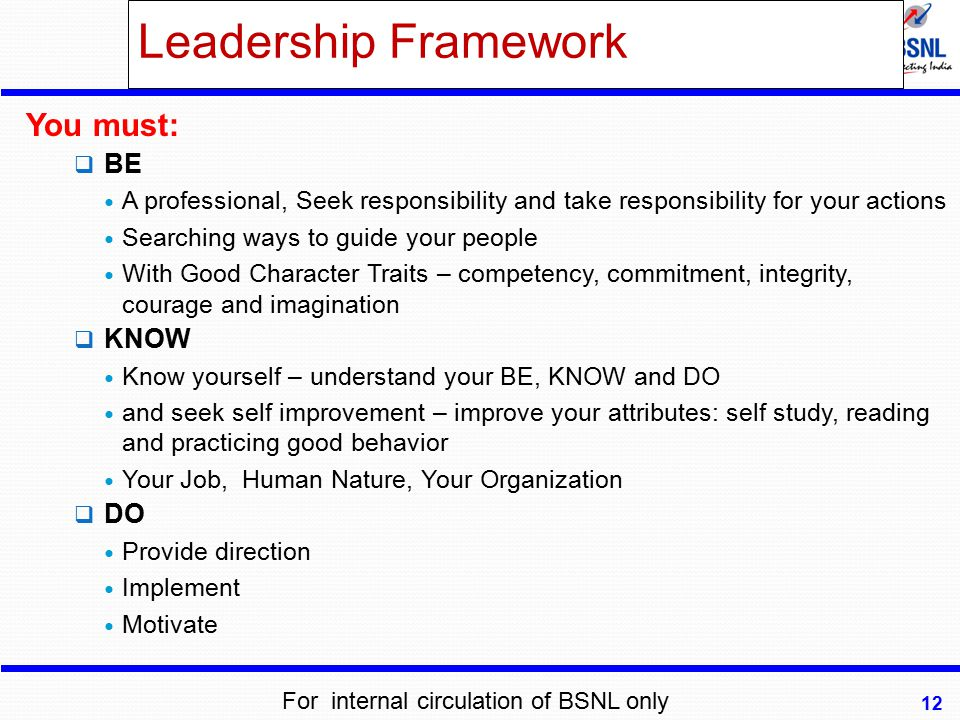Leadership Framework You must: BE KNOW DO