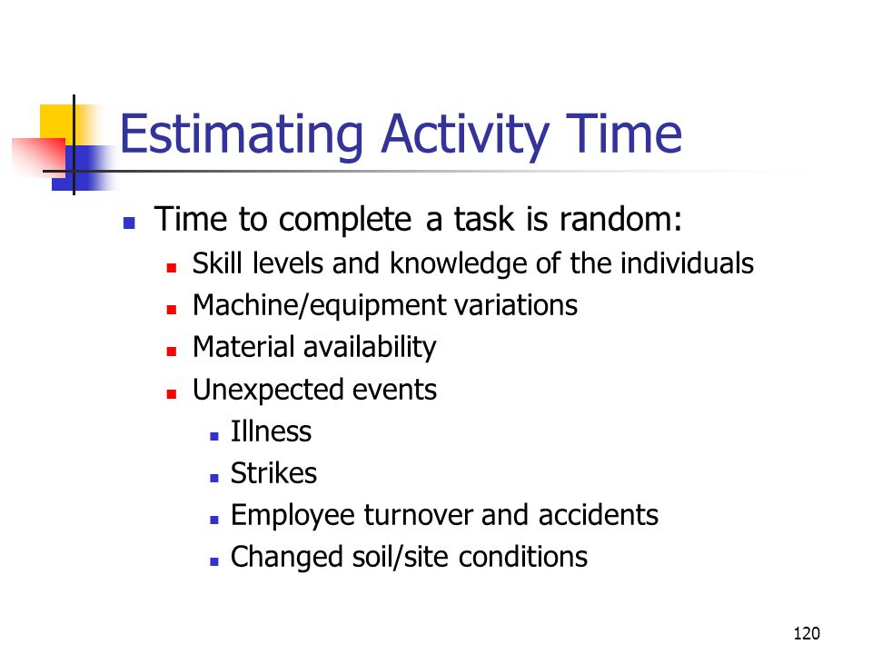 Estimating Activity Time