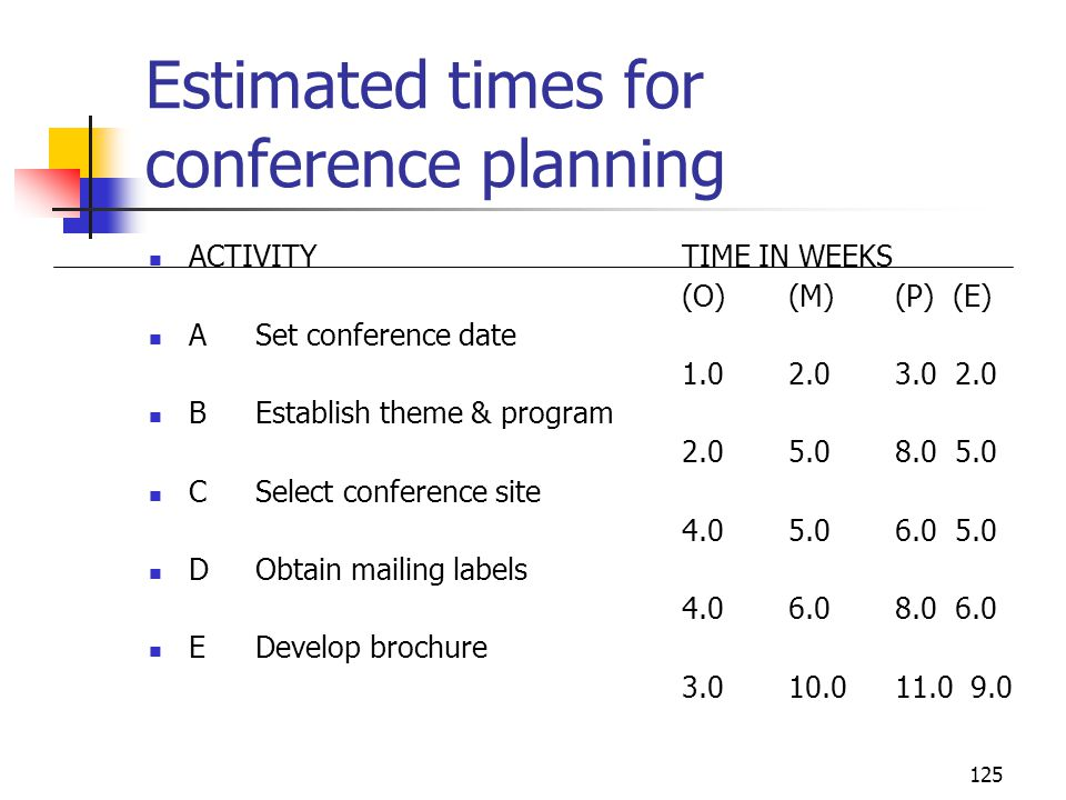 Estimated times for conference planning
