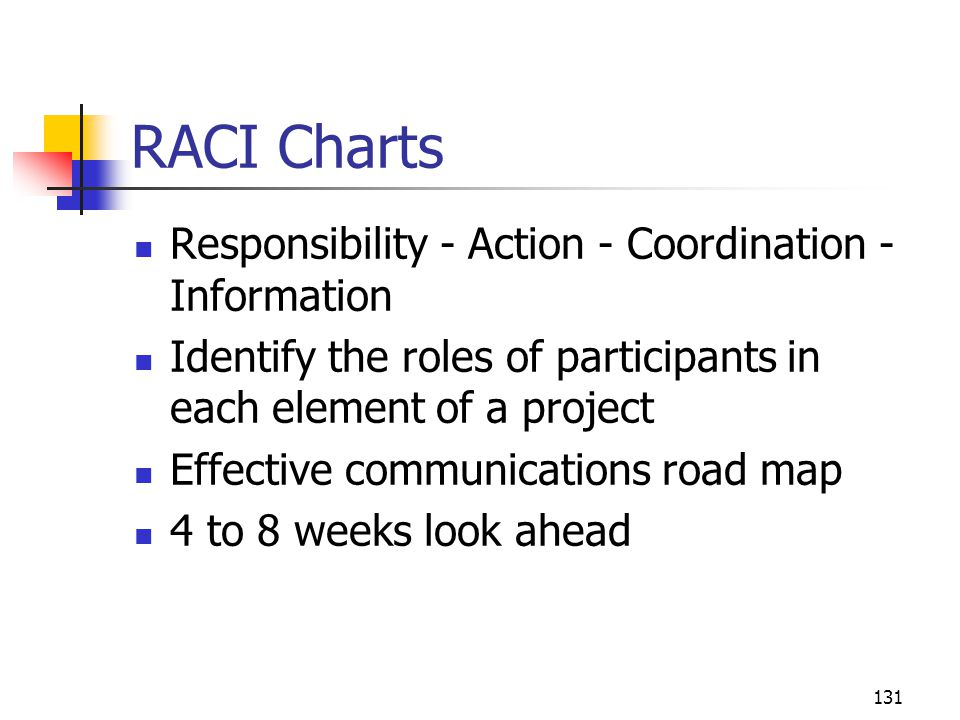 RACI Charts Responsibility - Action - Coordination - Information