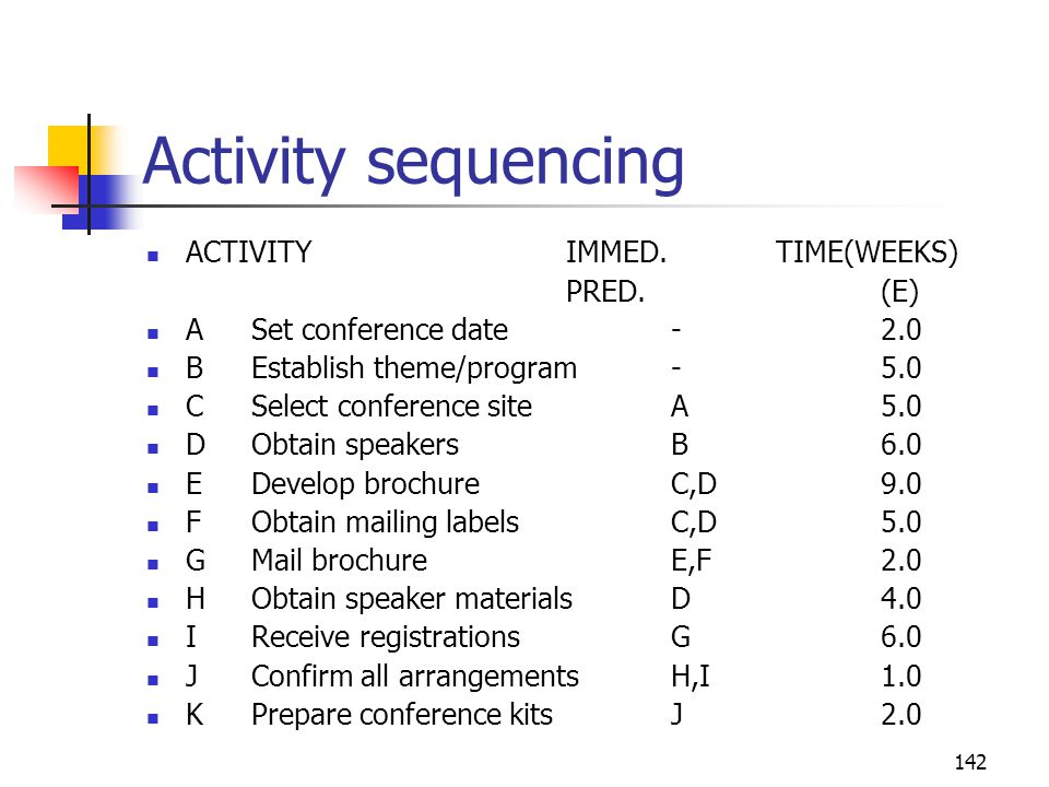 Activity sequencing ACTIVITY IMMED. TIME(WEEKS) PRED. (E)