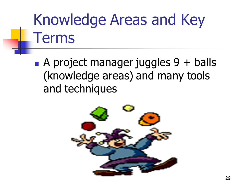 Knowledge Areas and Key Terms