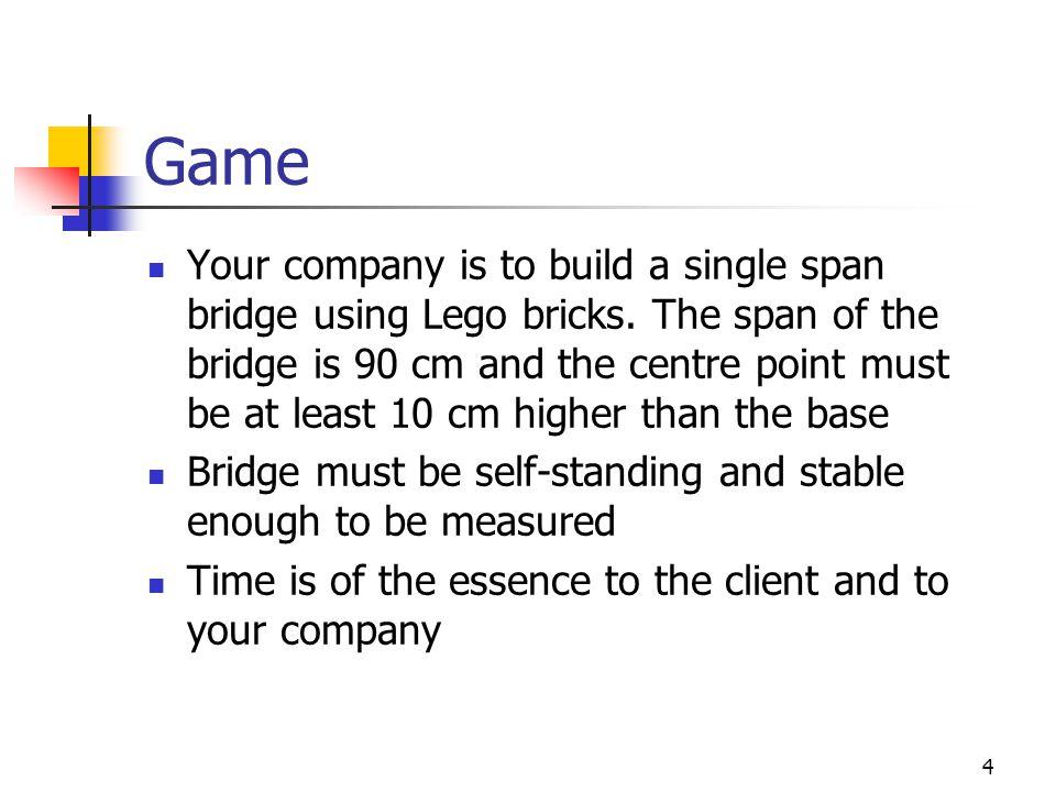 April 2002 Game.