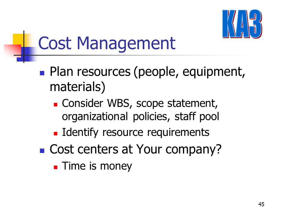 Cost Management KA3 Plan resources (people, equipment, materials)