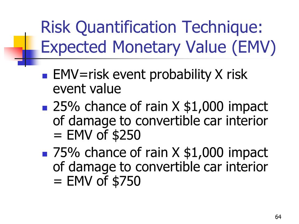 Risk Quantification Technique: Expected Monetary Value (EMV)