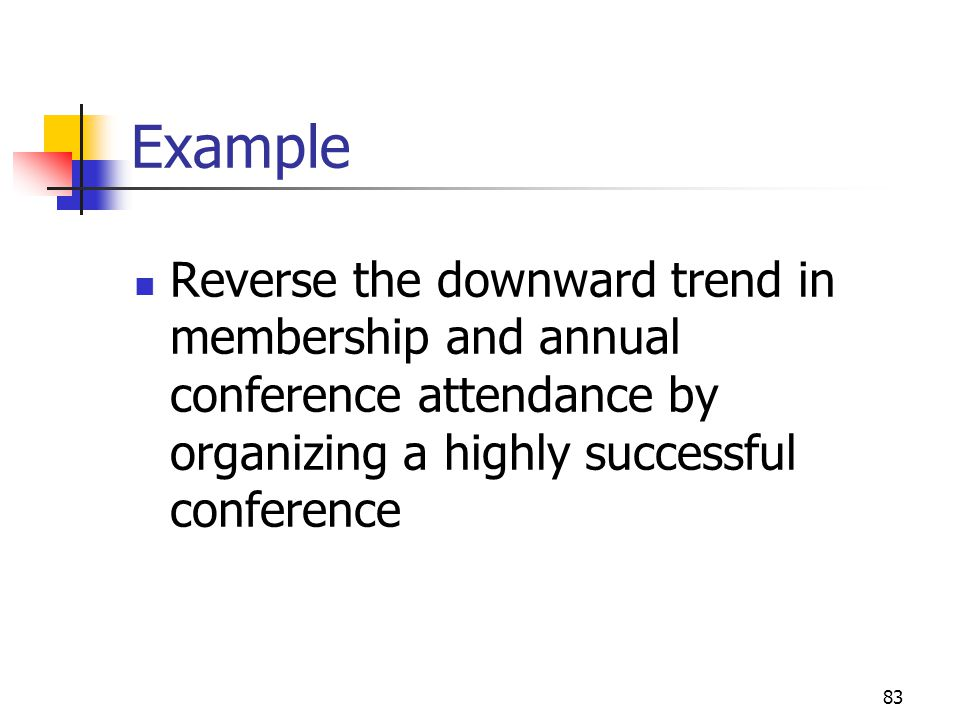April 2002 Example. Reverse the downward trend in membership and annual conference attendance by organizing a highly successful conference.