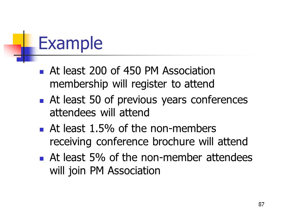 April 2002 Example. At least 200 of 450 PM Association membership will register to attend.
