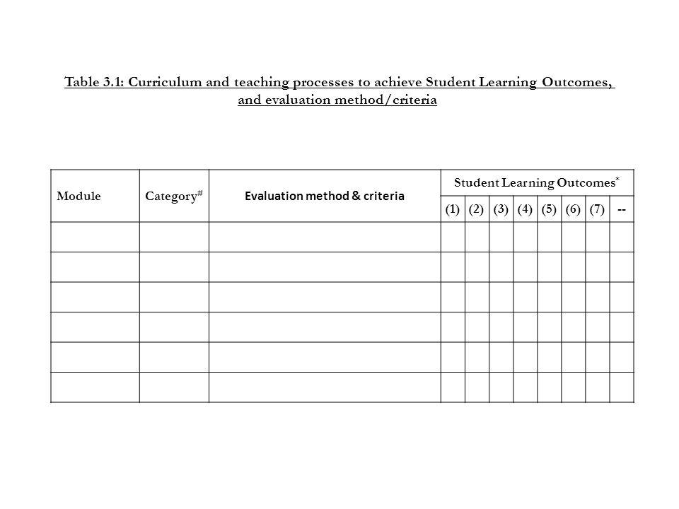 and evaluation method/criteria