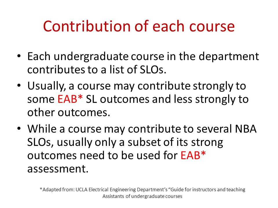 Contribution of each course