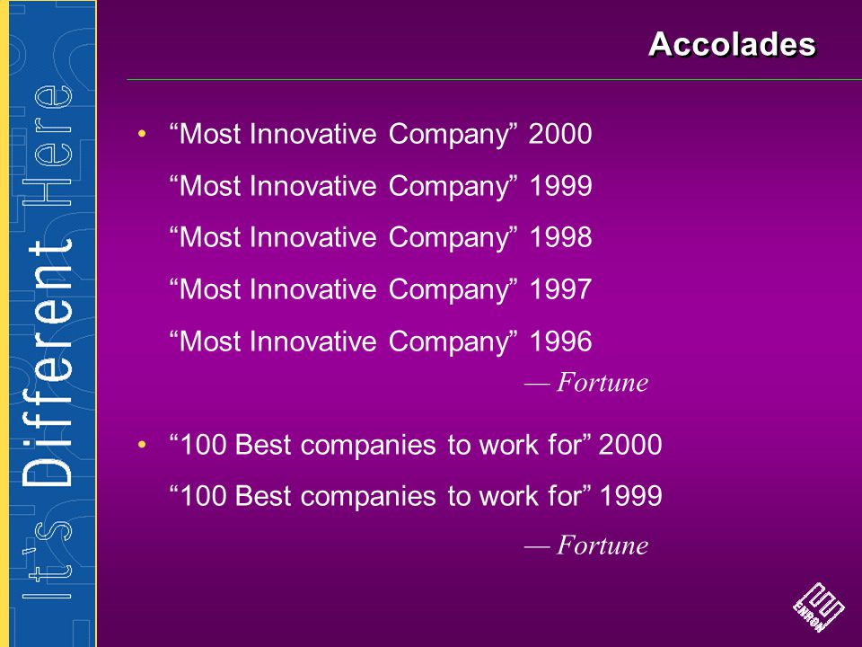 Accolades Most Innovative Company 2000