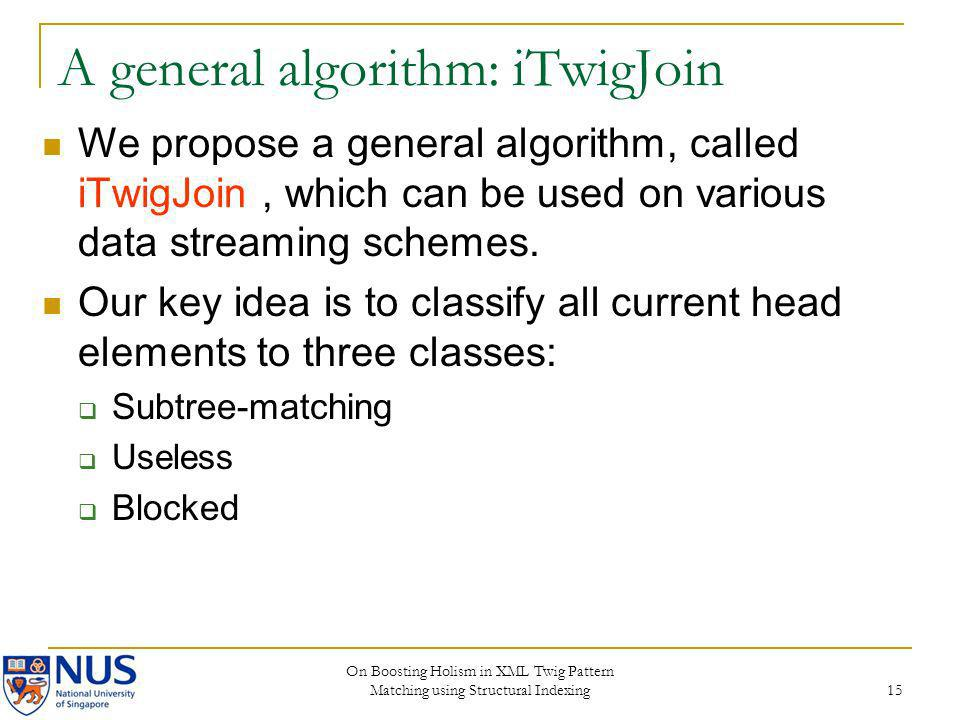 A general algorithm: iTwigJoin