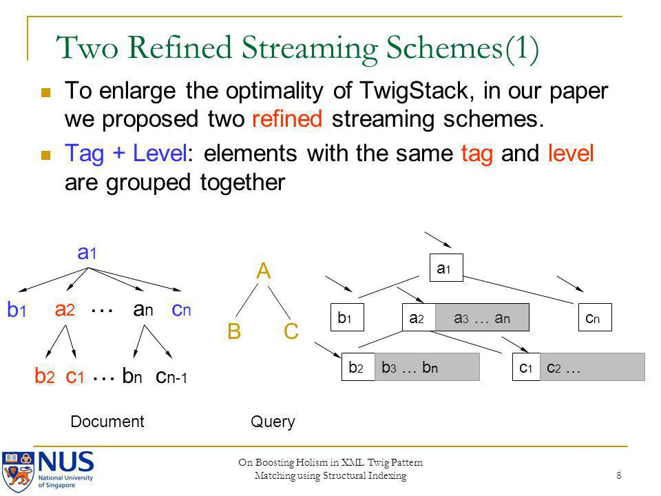 Two Refined Streaming Schemes(1)