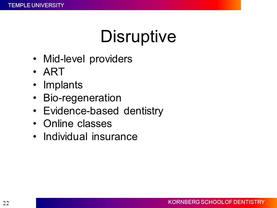 Disruptive Mid-level providers ART Implants Bio-regeneration