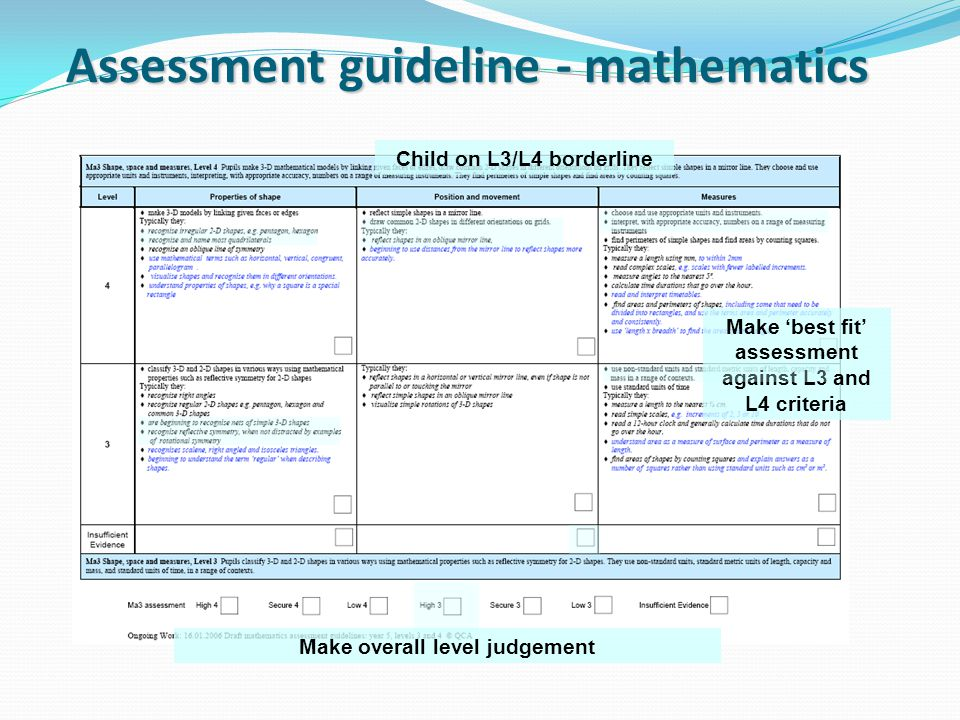 Assessment guideline - mathematics