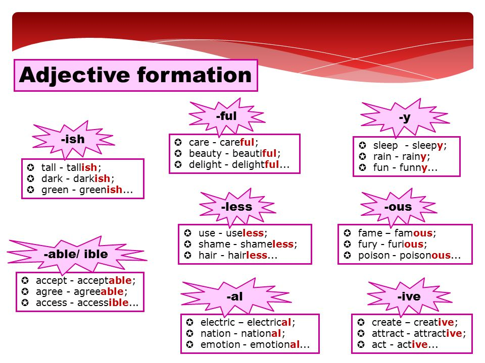 Adjective formation -ful -y -ish -less -ous -able/ ible -al -ive
