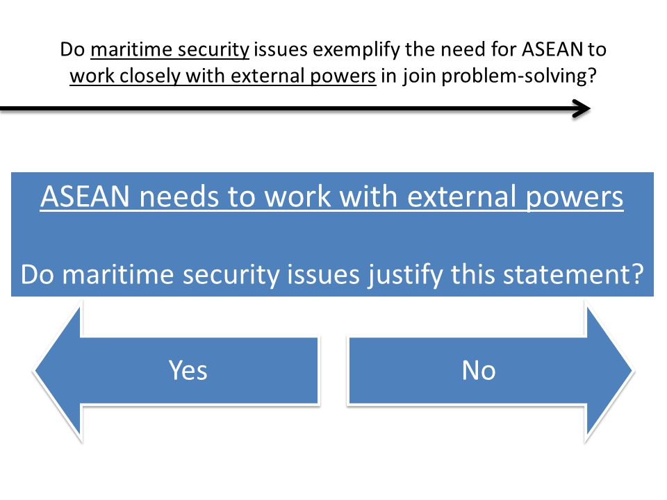 ASEAN needs to work with external powers