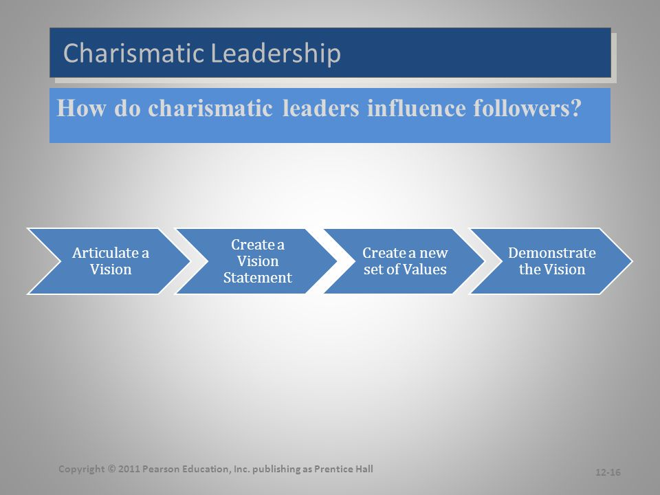 Transformational Leaders