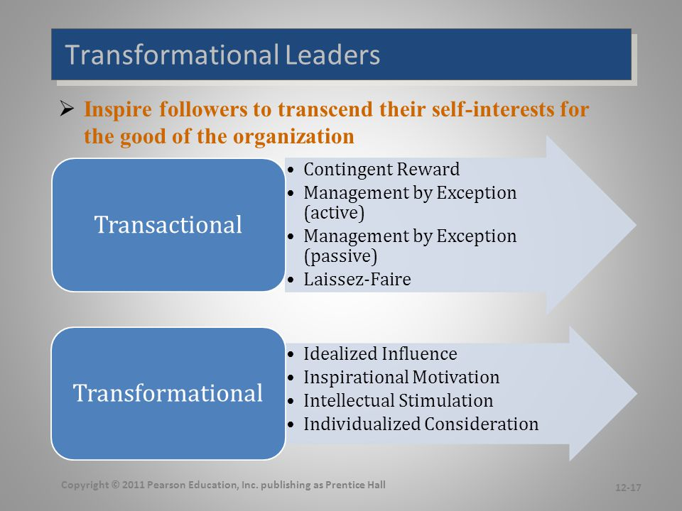 Leadership Model Transaction Approaches. Laissez-Faire. Management by Exception. Contingent Reward.