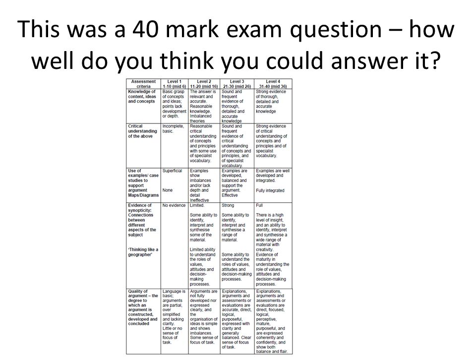 This was a 40 mark exam question – how well do you think you could answer it