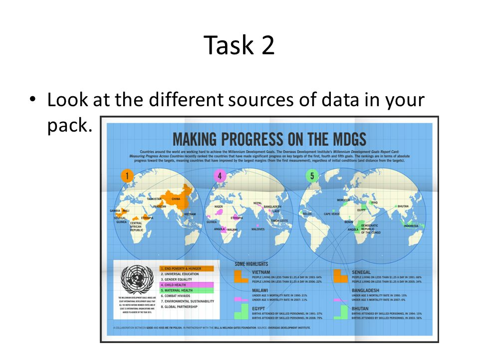 Task 2 Look at the different sources of data in your pack.