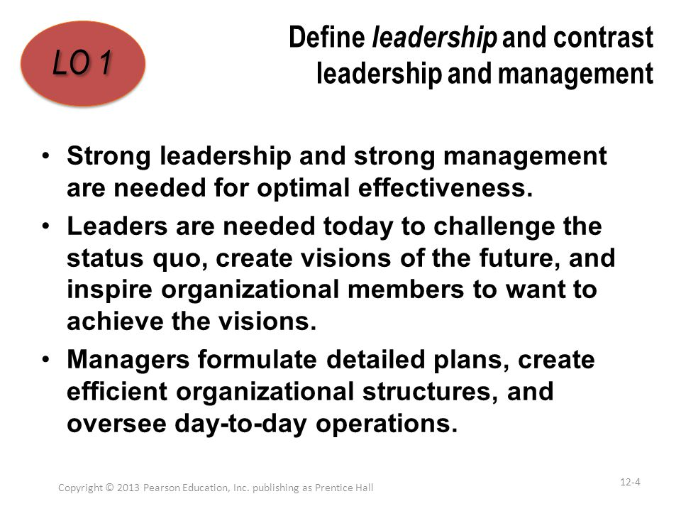 Define leadership and contrast leadership and management