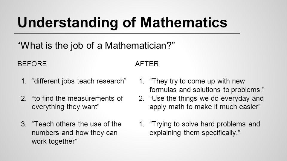 Understanding of Mathematics