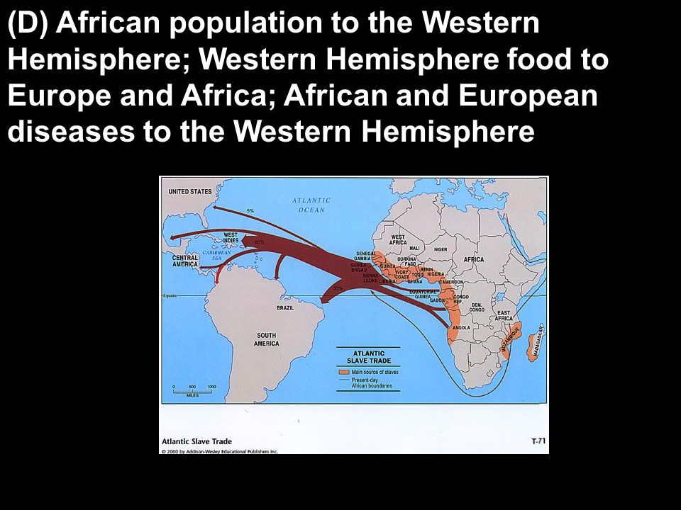 (D) African population to the Western Hemisphere; Western Hemisphere food to Europe and Africa; African and European