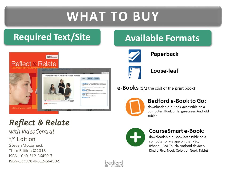 WHAT TO BUY Required Text/Site Available Formats Reflect & Relate