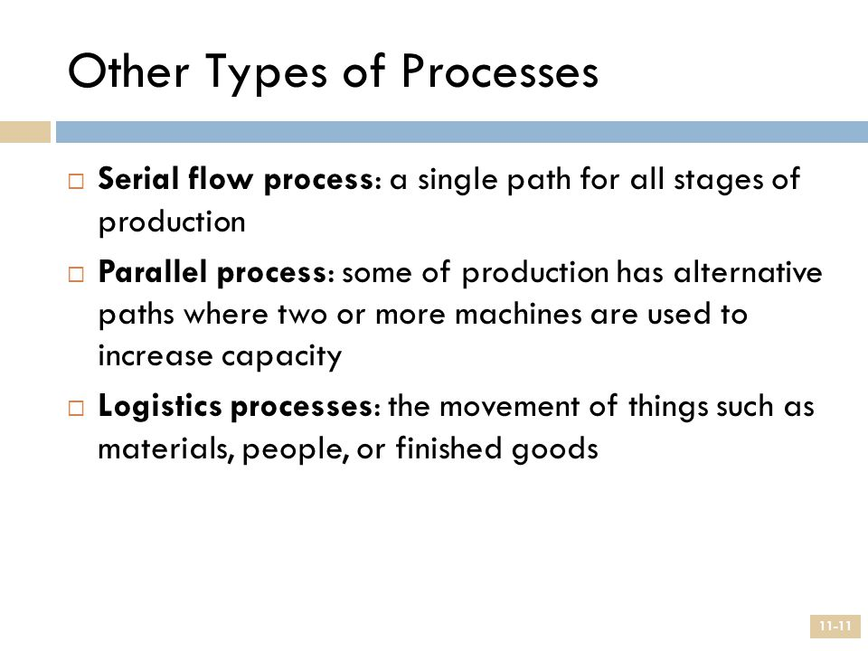 Other Types of Processes