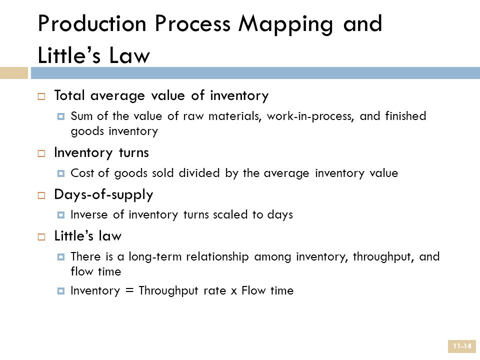 Production Process Mapping and Little's Law