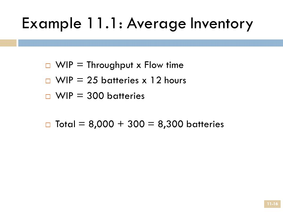 Example 11.1: Average Inventory
